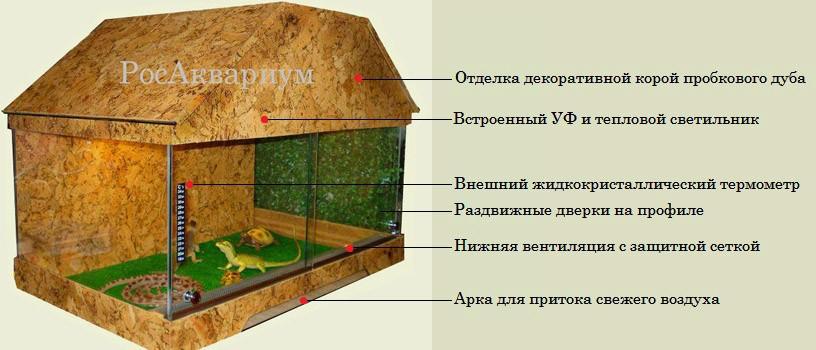 Как сделать домик для ящерицы своими руками
